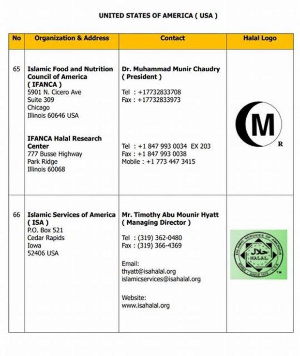 sijil-halal-shaklee