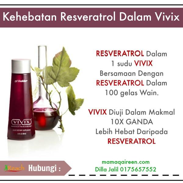 resveratrol vivix