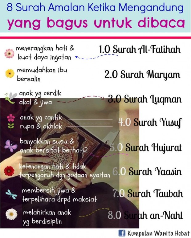 8 surah